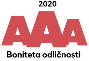 V&D zlato - boniteta odličnosti AAA